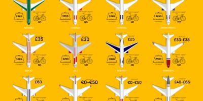 Ako prepraviť bicykel lietadlom